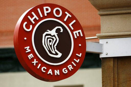 Earns Chipotle Mexican Grill_287174