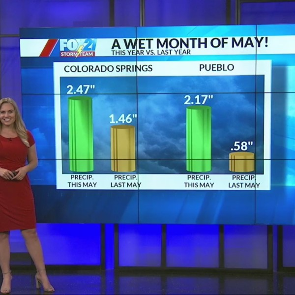 May wrap up: Rain, snow and drought