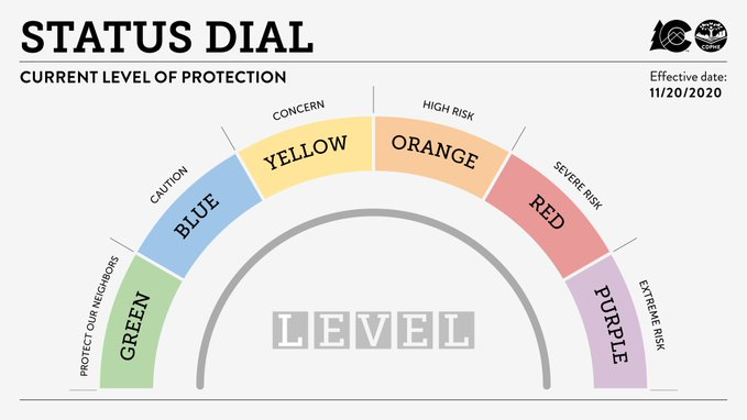 The new six-color dial goes into effect Friday. / Courtesy Colorado Department of Public Health and Environment