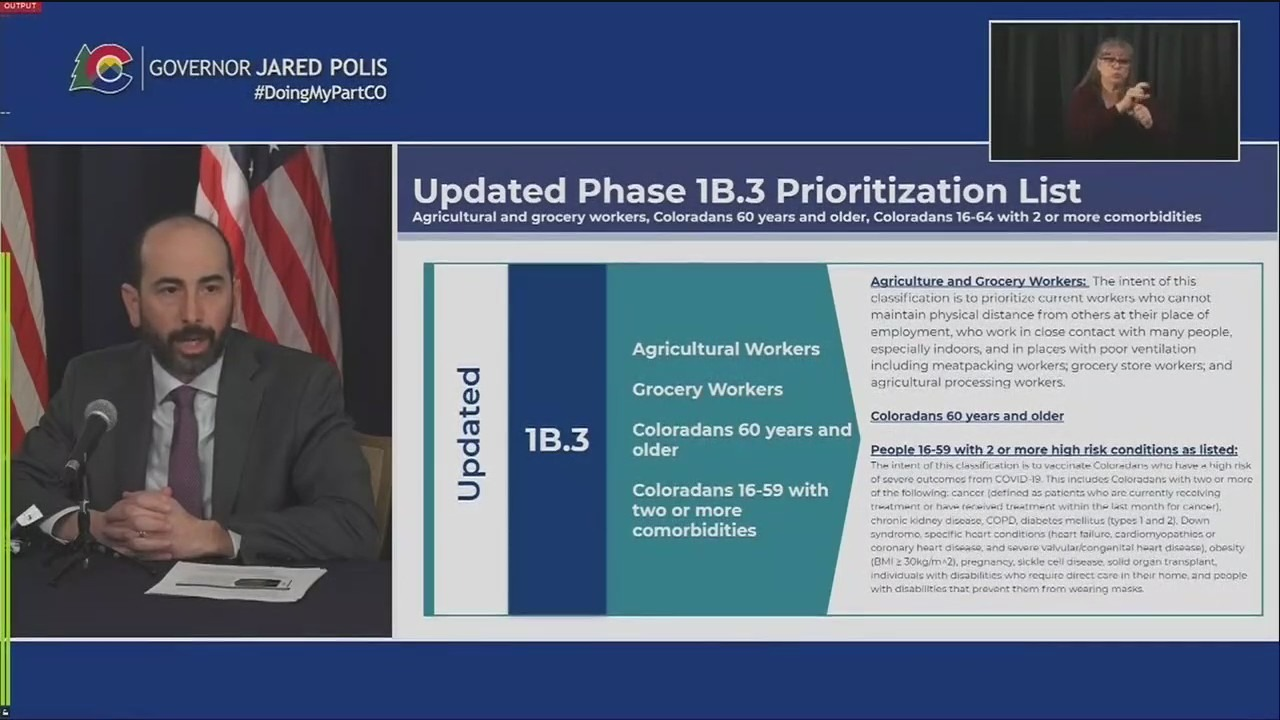 Phase 1B.3 prioritization list as of February 26, 2021